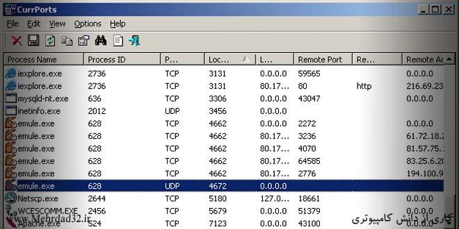 مشاهده و مدیریت برنامه های متصل به اینترنت با CurrPorts
