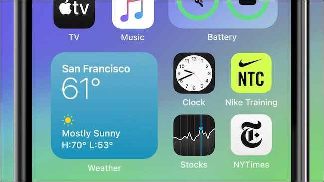معرفی Widget در iOS 14
